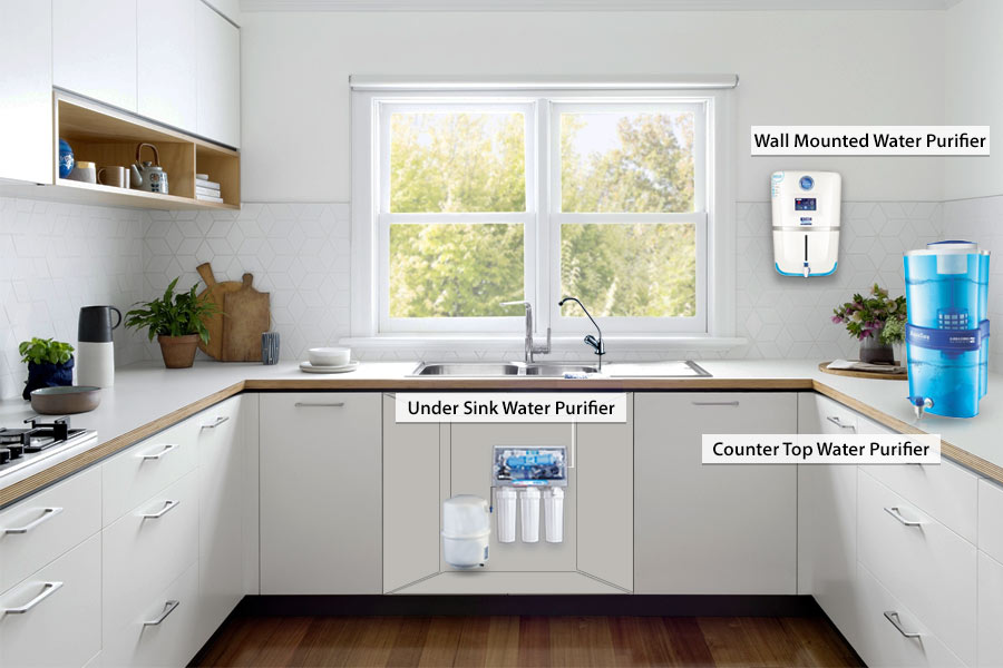 household water treatment solutions
