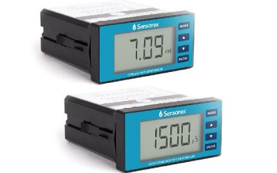 online meters for control